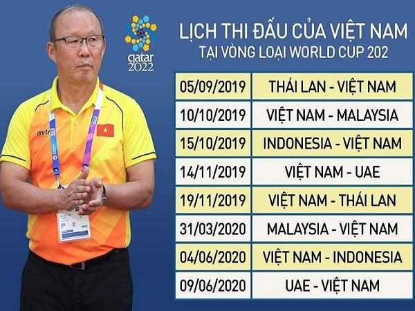 Bóng đá Việt Nam 24/7: VFF giao chỉ tiêu cho đội tuyển Việt Nam ở vòng loại World Cup