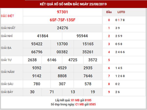 Dự đoán XSMB ngày 26/8/2019 – Nhận định kết quả XSMB thứ 2