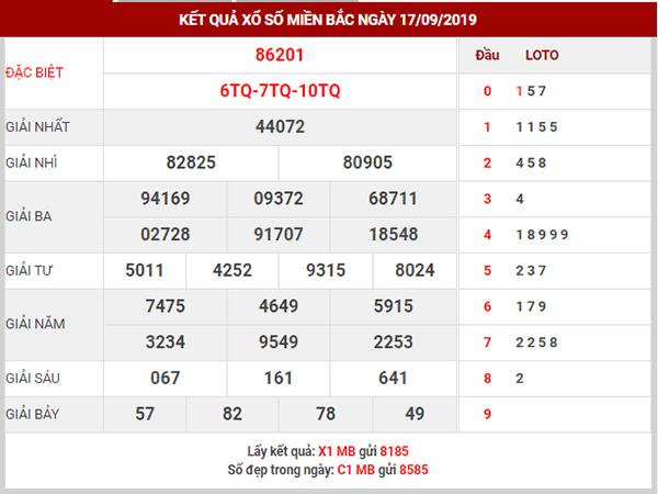 Dự đoán XSMB ngày 18/9/2019 – Nhận định kết quả XSMB thứ 4