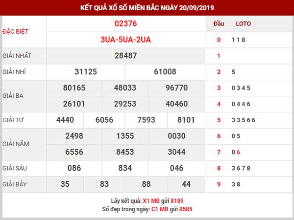 Dự đoán XSMB ngày 21/9/2019 – Nhận định kết quả XSMB thứ 7