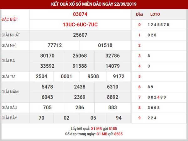 Dự đoán XSMB ngày 23/9/2019 – Nhận định kết quả XSMB thứ 2