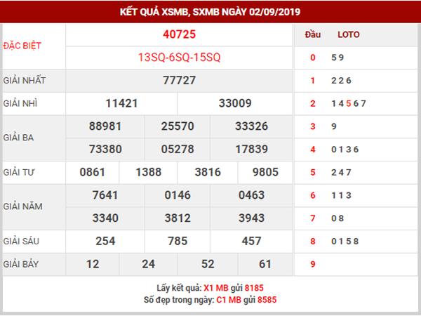 Dự đoán XSMB ngày 3/9/2019 – Nhận định kết quả XSMB thứ 3