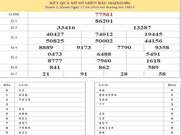 Bảng KQXSMB- Dự đoán xổ số miền bắc ngày 28/04 hôm nay