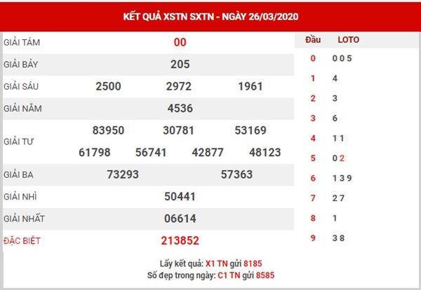 Dự đoán kết quả Xổ Số Tây Ninh thứ 5 ngày 30-4-2020