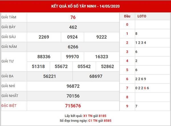 Dự đoán kết quả XS Tây Ninh thứ 5 ngày 21-5-2020