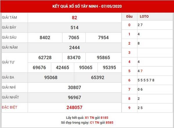 Dự đoán kết quả SX Tây Ninh thứ 5 ngày 14-5-2020