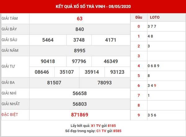 Dự đoán kết quả SXTV thứ 6 ngày 15-5-2020