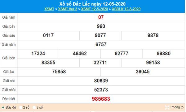 Dự đoán XSDLK 19/5/2020 - KQXS ĐăkLắc thứ ba