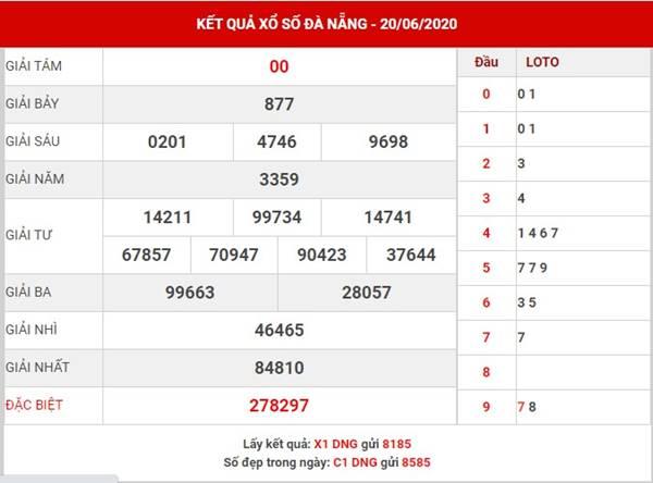 Dự đoán xổ số Đà Nẵng thứ 4 ngày 24-6-2020