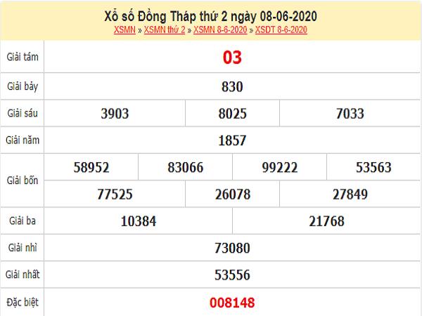 ket-qua-xo-so-Dong-Thap-ngay-8-6-2020-min