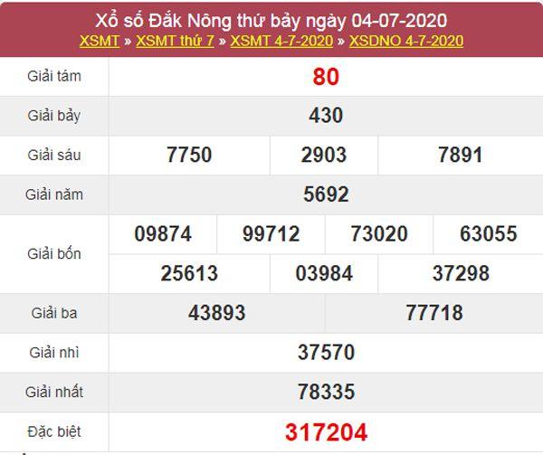 Dự đoán XSDNO 11/7/2020 chốt lô Đắc Nông cực chuẩn