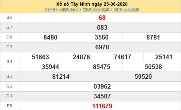 Dự đoán XSTN 2/7/2020 chốt KQXS Tây Ninh thứ 5