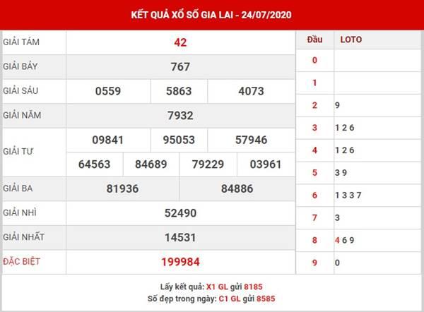 Dự đoán kết quả XSGL thứ 6 ngày 31-7-2020