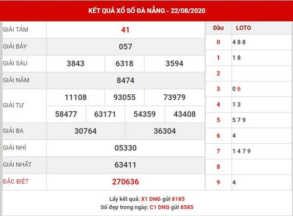 Dự đoán kết quả xổ số Đà Nẵng thứ 4 ngày 26-8-2020