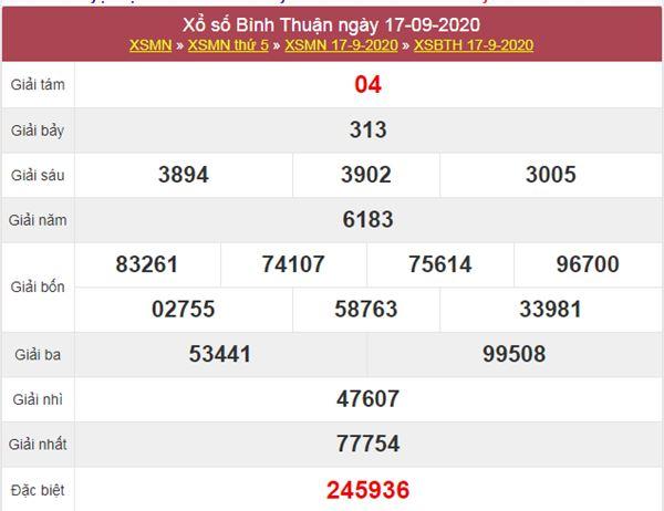 Dự đoán XSBTH 24/9/2020 chốt KQXS Bình Thuận thứ 5