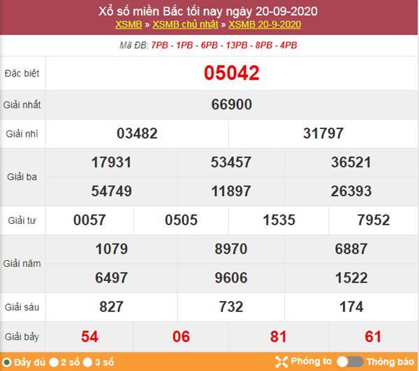 Dự đoán XSMB ngày 21/9/2020 chốt số đẹp miền Bắc thứ 2