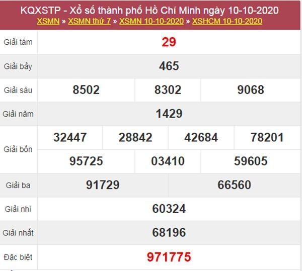 Dự đoán XSHCM 12/10/2020 chốt lô Hồ Chí Minh thứ 2