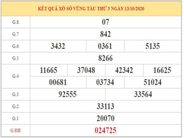 Dự đoán XSVT ngày 20/10/2020 dựa vào phân tích KQXSVT thứ 3 tuần trước