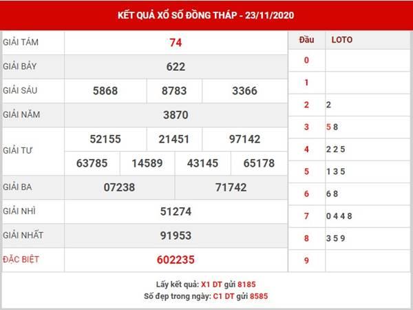 Dự đoán kết quả XSDT thứ 2 ngày 30/11/2020
