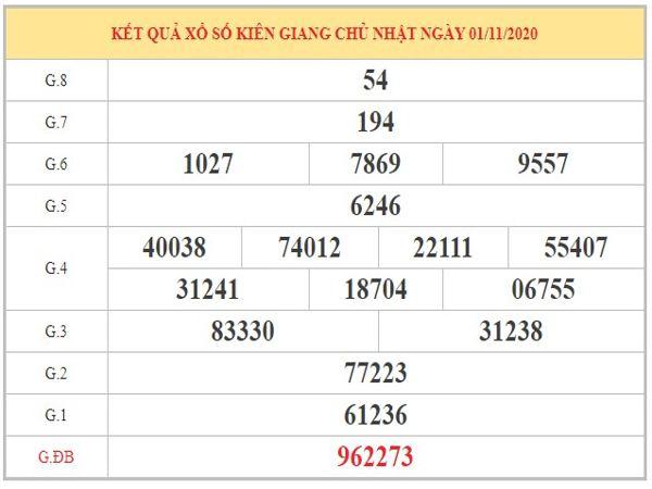 Dự đoán XSKG ngày 08/11/2020