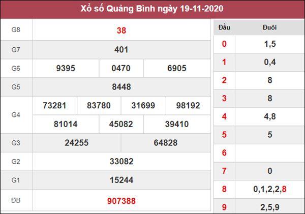 Dự đoán XSQB 26/11/2020 chốt số thần tài Quảng Bình thứ 5