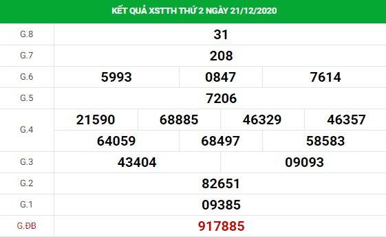 Dự đoán kết quả XS Thừa Thiên Huế Vip ngày 28/12/2020