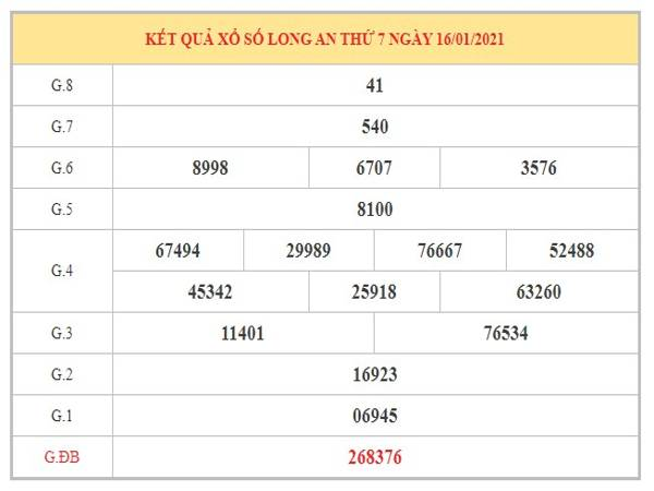 Dự đoán XSLA ngày 23/1/2021 dựa trên kết quả kì trước