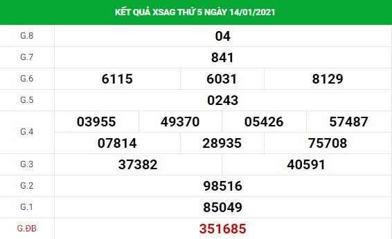 Dự đoán kết quả XS An Giang Vip ngày 21/01/2021