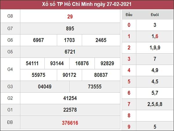 Dự đoán XSHCM 01/03/2021