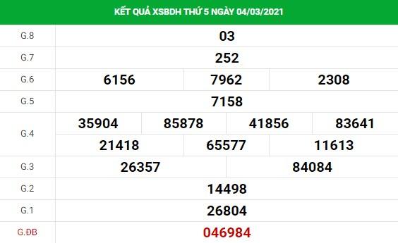 Dự đoán kết quả XS Bình Định Vip ngày 11/03/2021