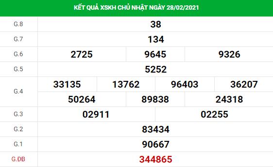 Dự đoán kết quả XS Khánh Hòa Vip ngày 03/03/2021