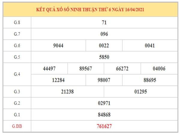 Dự đoán XSNT ngày 23/4/2021 dựa trên kết quả kì trước