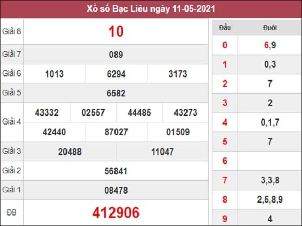 Dự đoán XSBL 18/05/2021