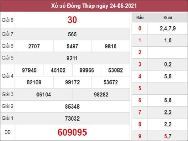Dự đoán xổ số Đồng Tháp 21/5/2021
