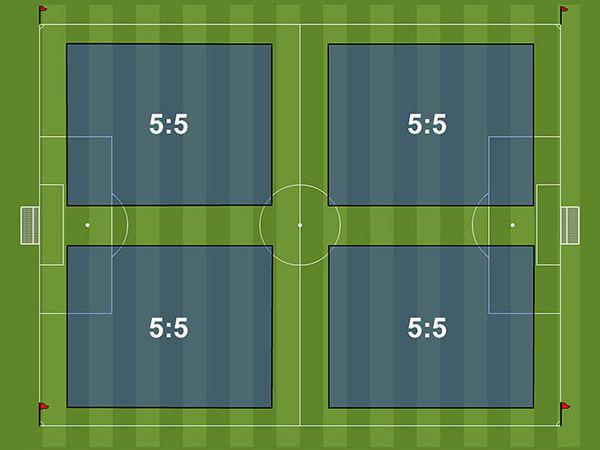 Kích thước sân bóng đá 5 người theo quy chuẩn quốc tế