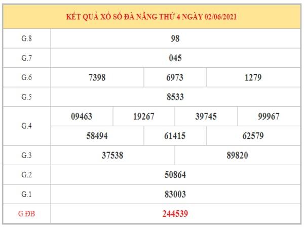 Dự đoán XSDNG ngày 5/6/2021 dựa trên kết quả kì trước