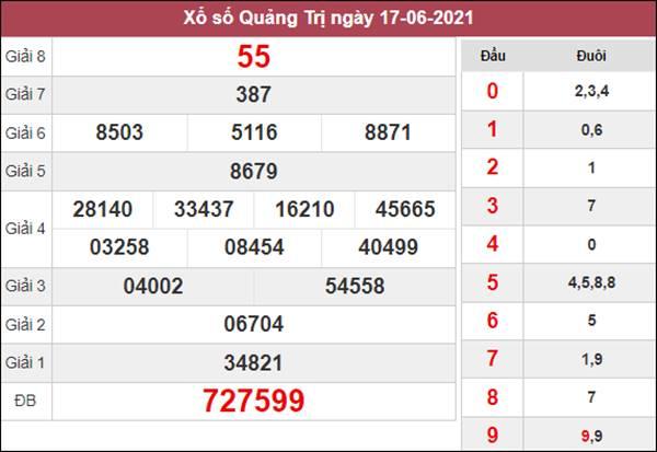 Dự đoán XSQT 24/6/2021 thứ 5 siêu chuẩn cùng chuyên gia