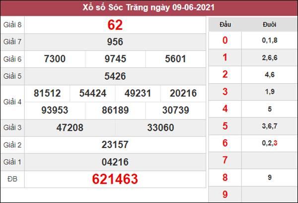 Dự đoán XSST 16/6/2021 thứ 4 chốt lô VIP cùng cao thủ