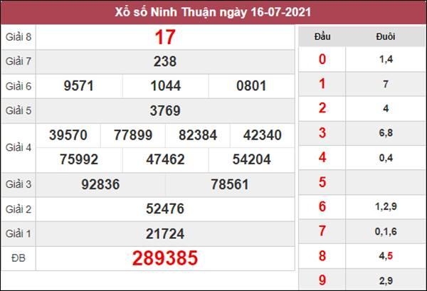 Dự đoán XSNT 23/7/2021 thứ 6 chốt cầu lô số đẹp siêu chuẩn