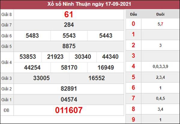 Dự đoán XSNT 24/9/2021 chốt KQXS Ninh Thuận thứ 6