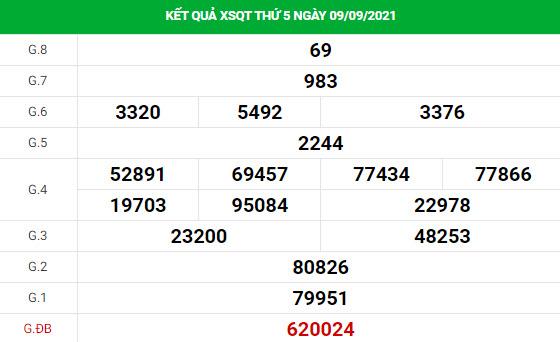 Dự đoán xổ số Quảng Trị 16/9/2021 hôm nay thứ năm chuẩn xác